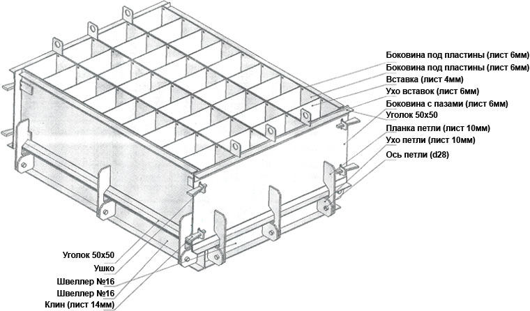 Форма для блоков своими руками чертежи